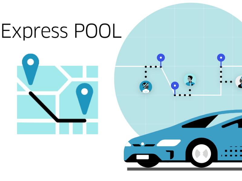 Qué es Express Pool de Uber