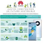 packaging del huawei mate 40 pro